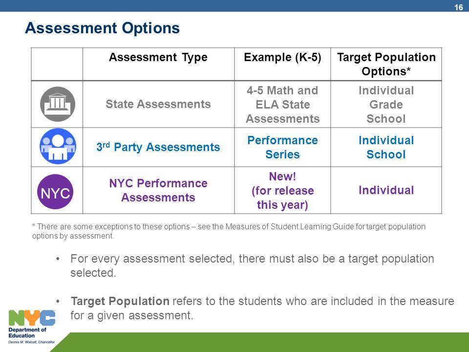 Assessment TypeExample (K-5)Target Population Options* State Assessments 4-5 Math and ELA State Assessments Individual Grade School 3 rd Party Assessm