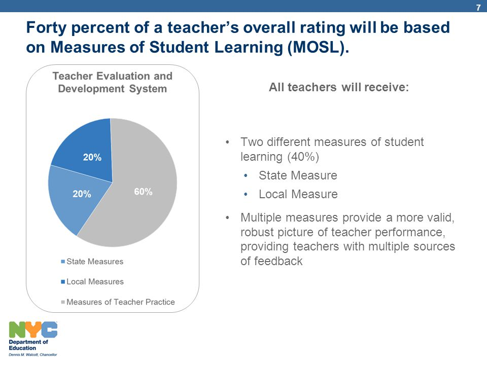 Growth Measurement Options 38 Growth Models: DOE calculates student targets, results, and teachers' scores.