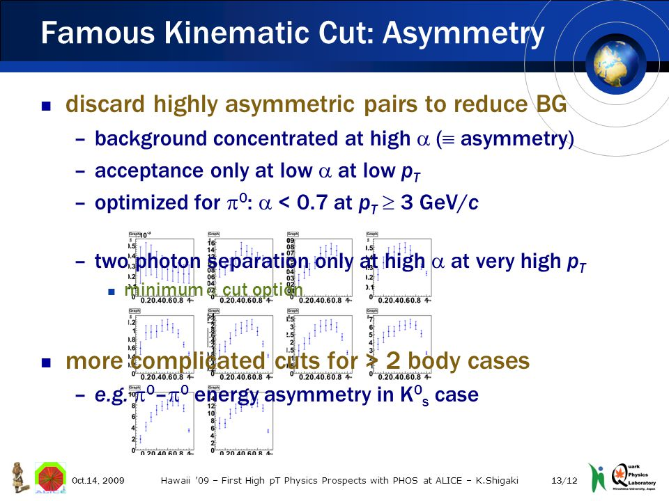discard highly asymmetric pairs to reduce BG –background concentrated at high  (  asymmetry) –acceptance only at low  at low p T –optimized for  0 :  < 0.7 at p T  3 GeV/c –two photon separation only at high  at very high p T minimum  cut option more complicated cuts for > 2 body cases –e.g.