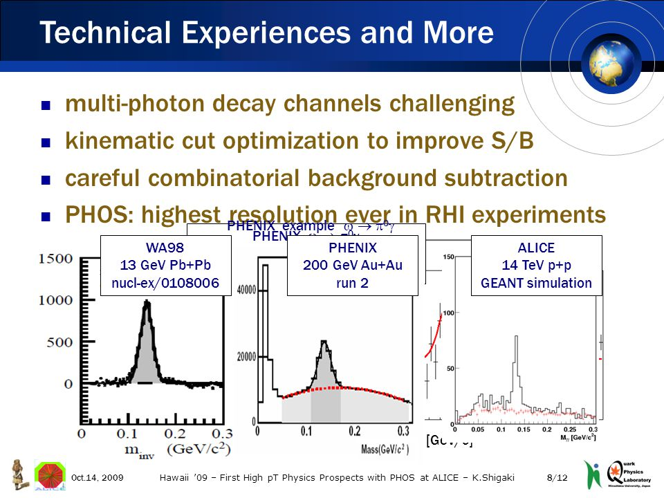Technical Experiencesand More multi-photon decay channels challenging kinematic cut optimization to improve S/B careful combinatorial background subtraction PHOS: highest resolution ever in RHI experiments PHENIX    0  Au+Au peripheral (cent 60~92 %) 3.5 < pT < 4.5 [GeV/c ] p T (  ) [GeV/c] S/√B (significance) before cut optimization after cut optimization  PHENIX example    0  Oct.14, 20098/12 Hawaii '09 – First High pT Physics Prospects with PHOS at ALICE – K.Shigaki WA98 13 GeV Pb+Pb nucl-ex/0108006 PHENIX 200 GeV Au+Au run 2 ALICE 14 TeV p+p GEANT simulation