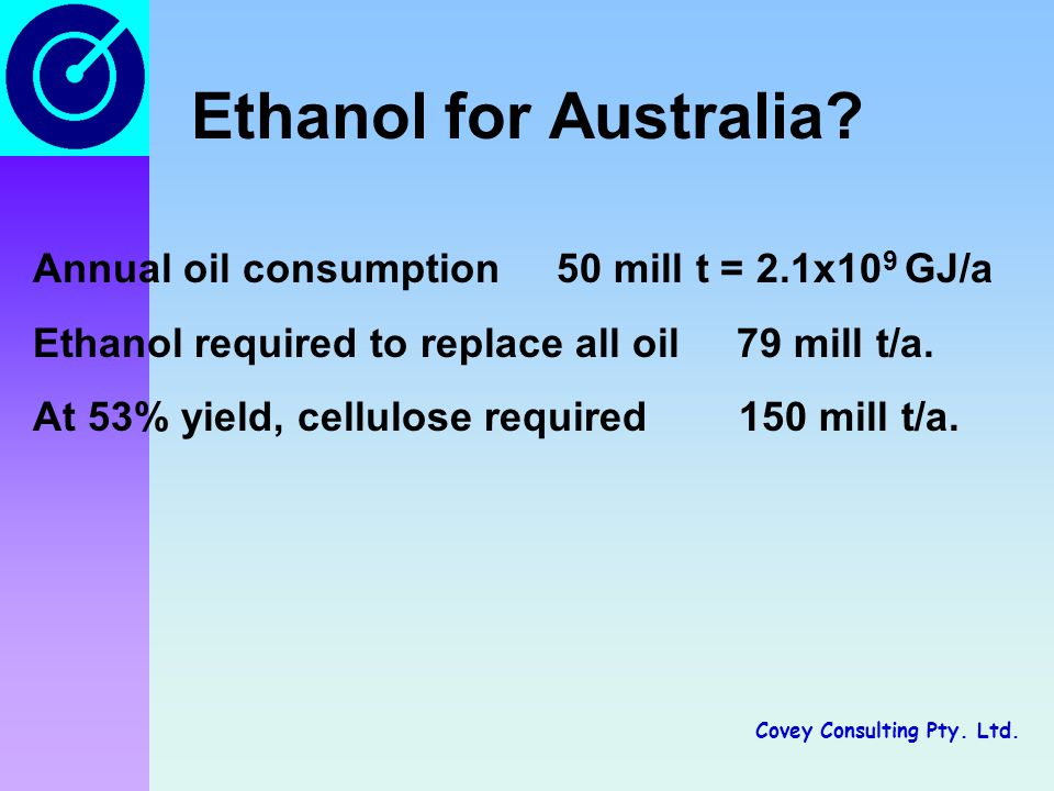 Covey Consulting Pty.Ltd. Ethanol for Australia.