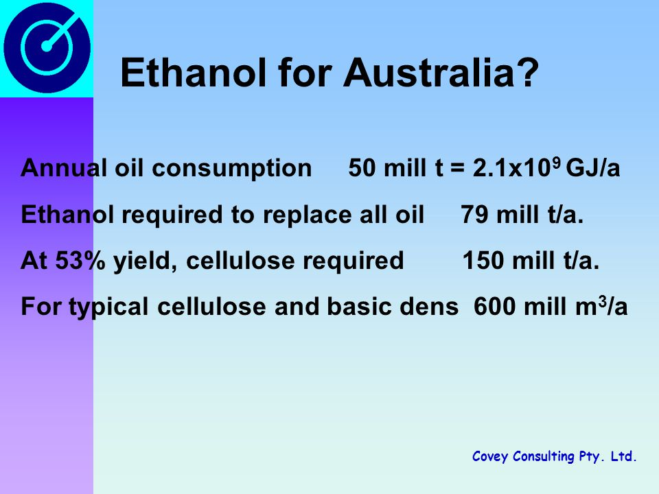 Covey Consulting Pty. Ltd. Ethanol for Australia.