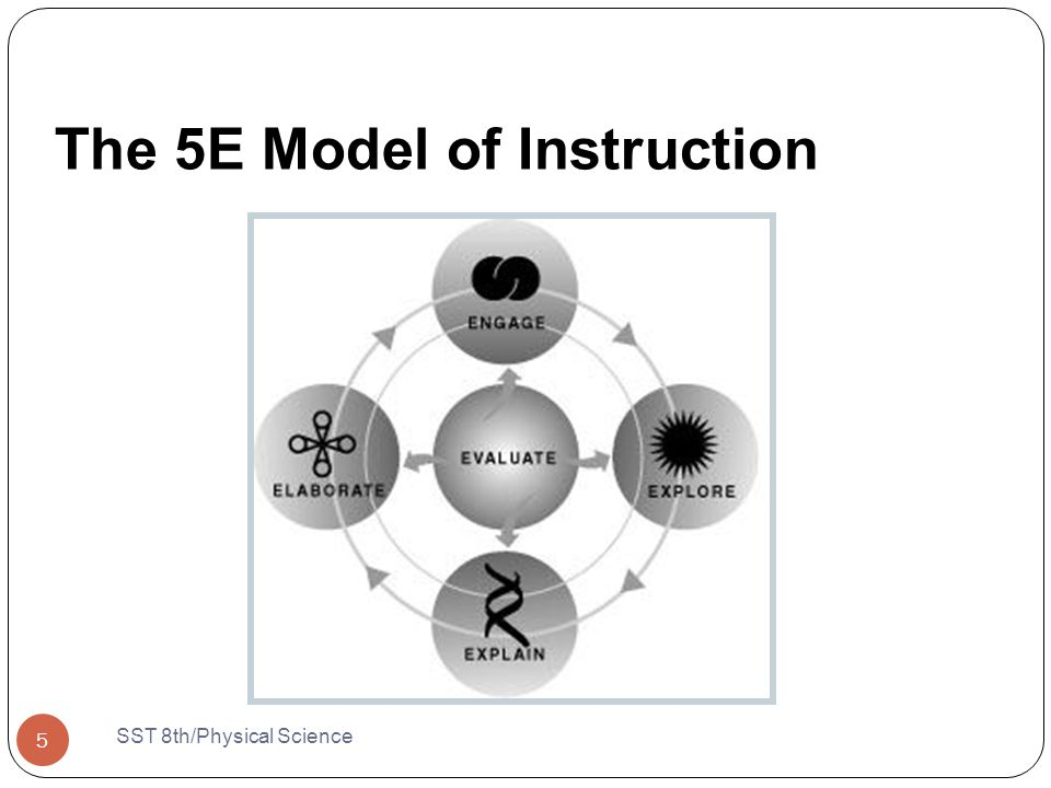 The 5E Model of Instruction 5 SST 8th/Physical Science