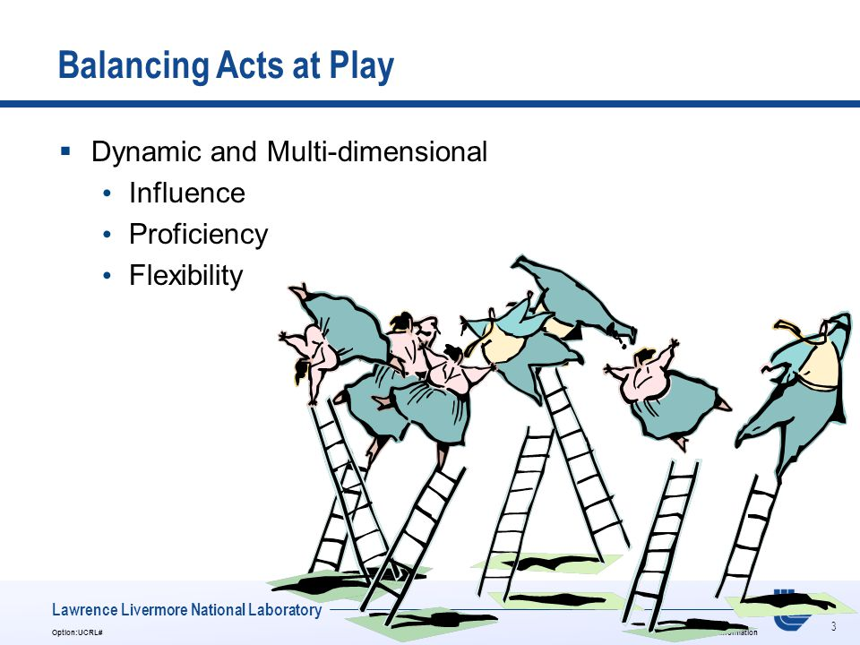 3 Option:UCRL#Option:Additional Information Lawrence Livermore National Laboratory Balancing Acts at Play  Dynamic and Multi-dimensional Influence Proficiency Flexibility