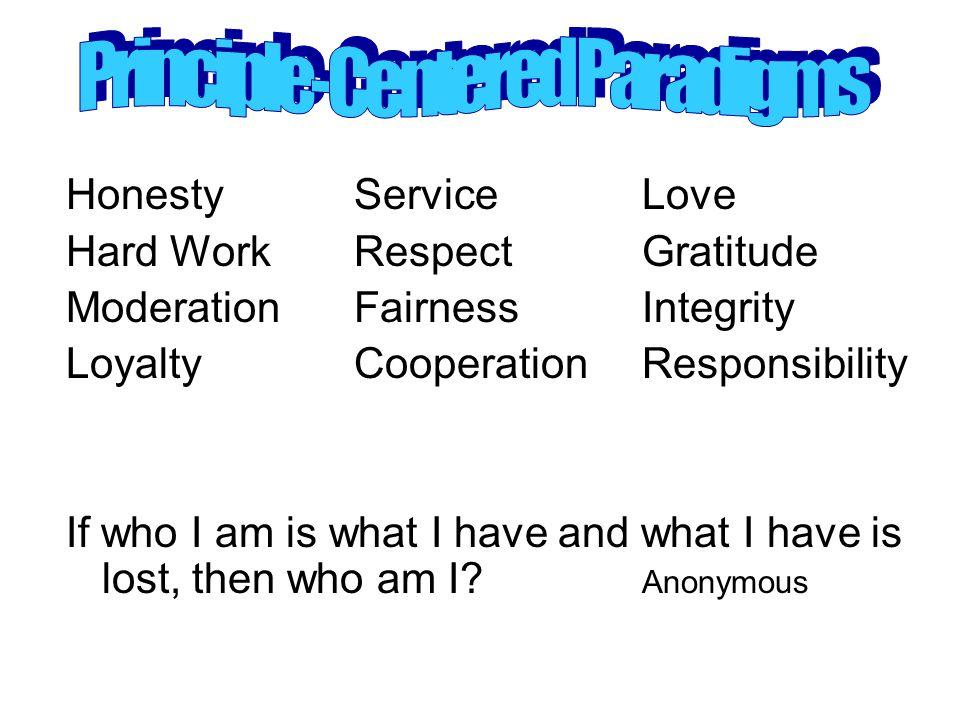 HonestyService Love Hard WorkRespectGratitude ModerationFairnessIntegrity LoyaltyCooperationResponsibility If who I am is what I have and what I have