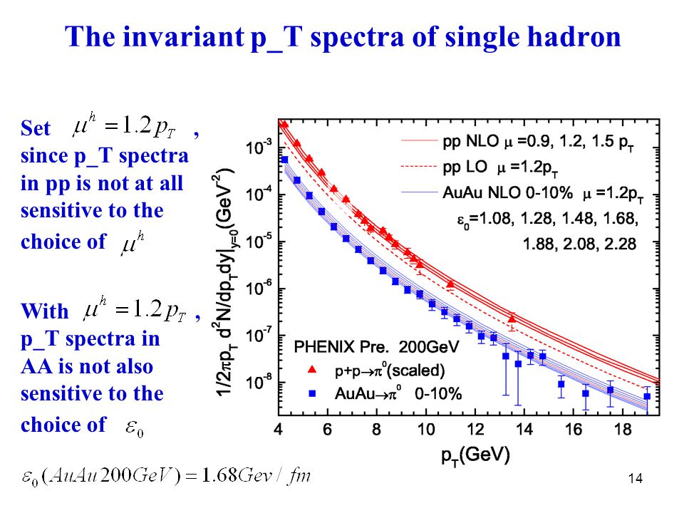 14 The invariant p_T spectra of single hadron With, p_T spectra in AA is not also sensitive to the choice of Set, since p_T spectra in pp is not at all sensitive to the choice of