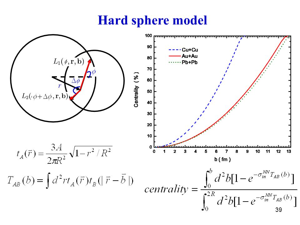 39 Hard sphere model
