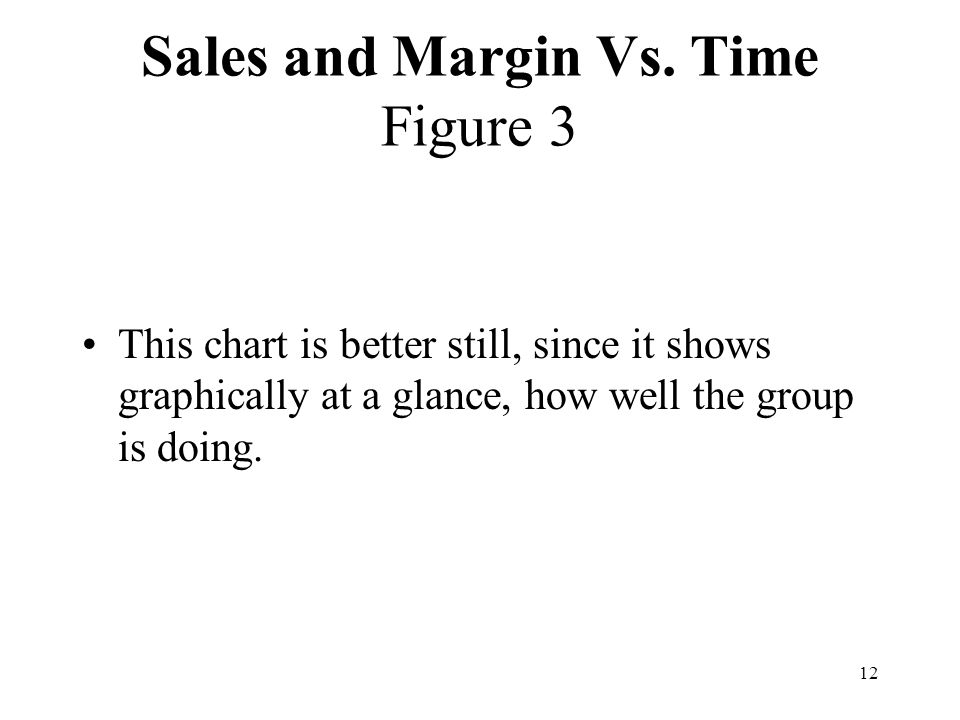 12 Sales and Margin Vs.