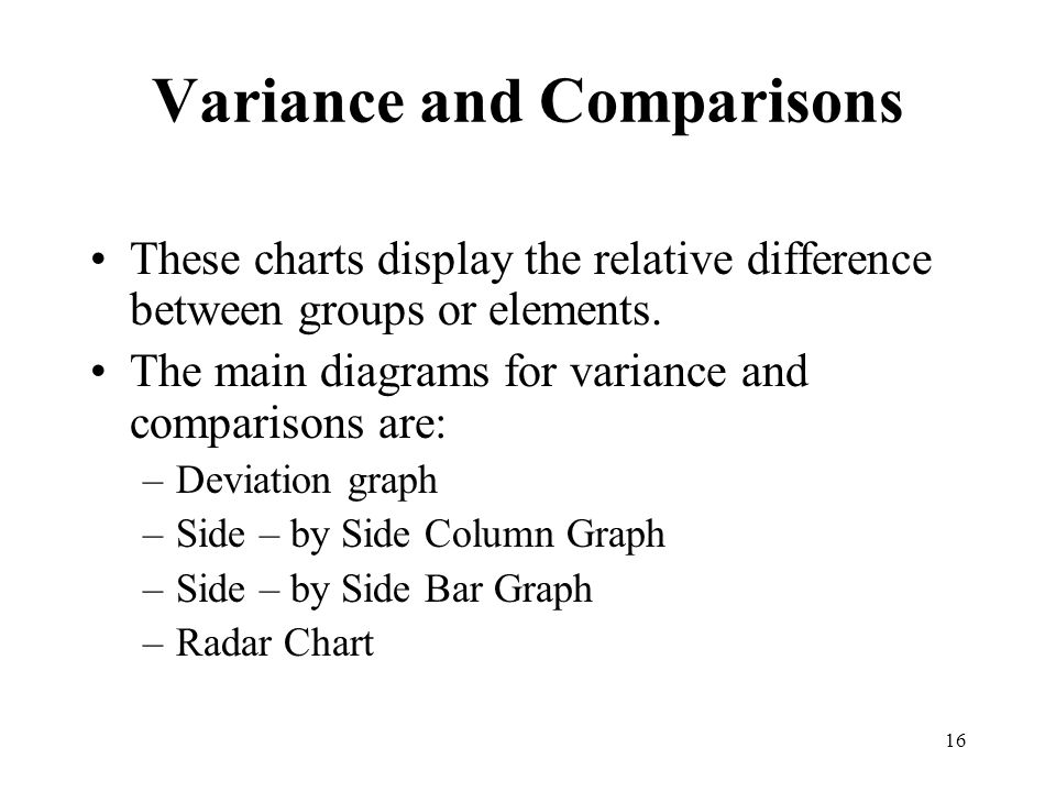 16 Variance and Comparisons These charts display the relative difference between groups or elements.