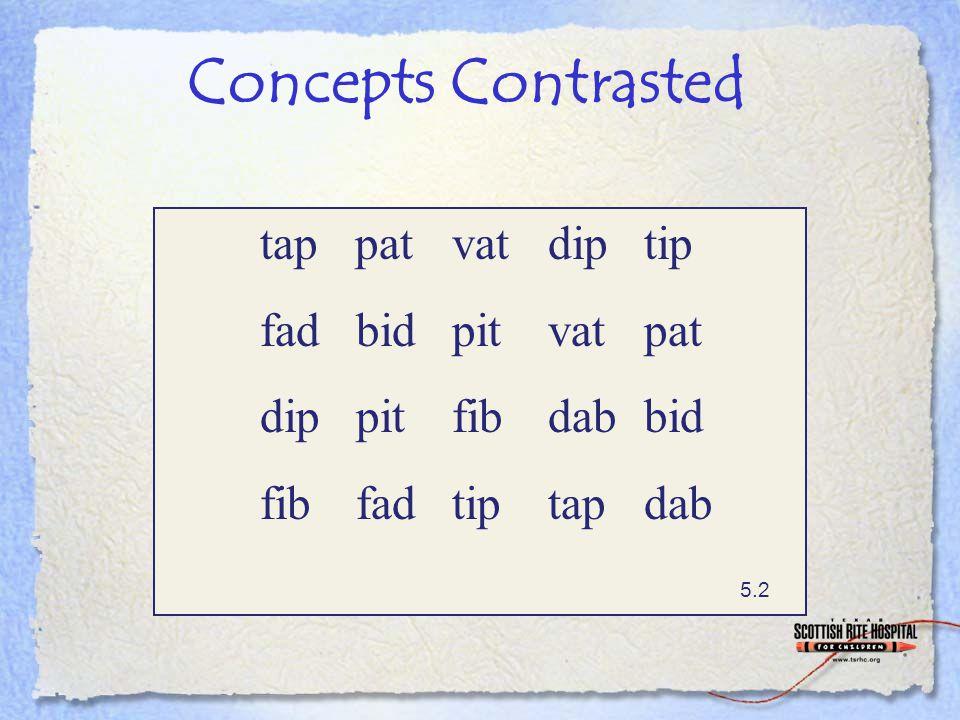 tap patvatdiptip fadbidpitvatpat dippitfibdabbid fibfadtiptapdab  5.2 Concepts Contrasted