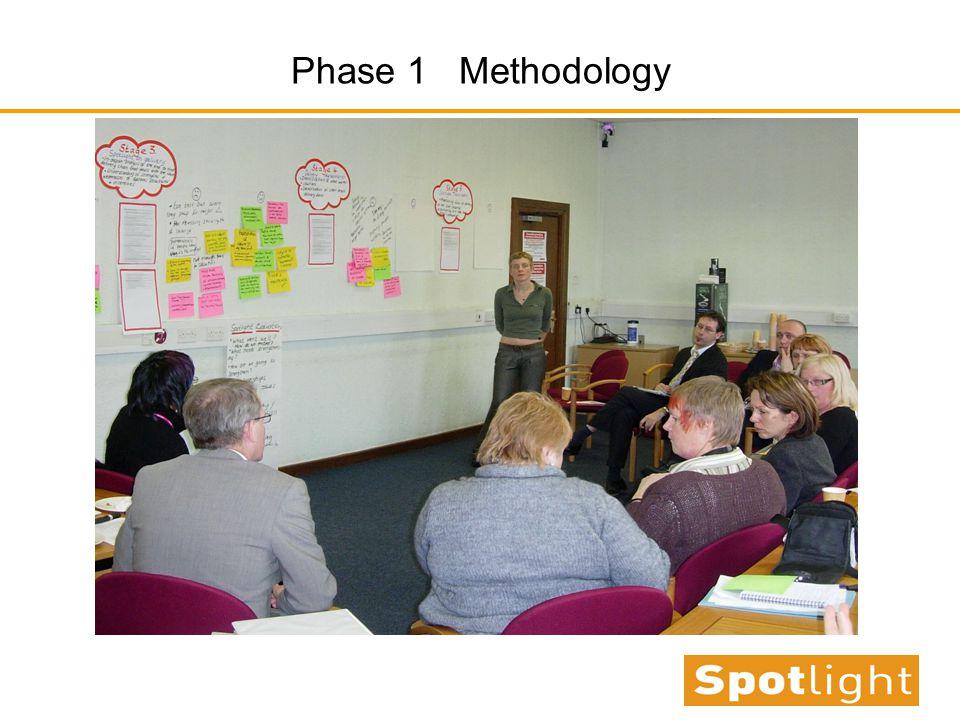 Phase 1 Methodology