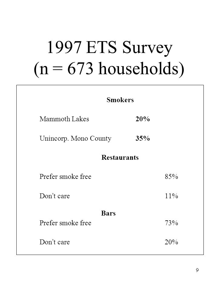 9 1997 ETS Survey (n = 673 households) Smokers Mammoth Lakes 20% Unincorp. Mono County 35% Restaurants Prefer smoke free 85% Don ' t care11% Bars Pref