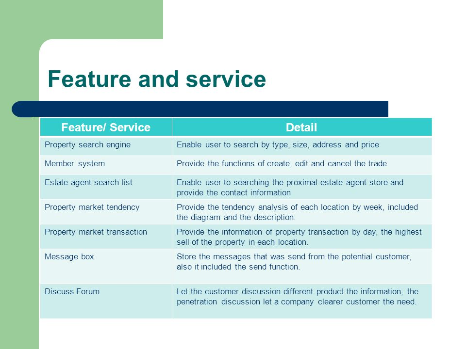 Feature and service Feature/ ServiceDetail Property search engineEnable user to search by type, size, address and price Member systemProvide the functions of create, edit and cancel the trade Estate agent search listEnable user to searching the proximal estate agent store and provide the contact information Property market tendencyProvide the tendency analysis of each location by week, included the diagram and the description.
