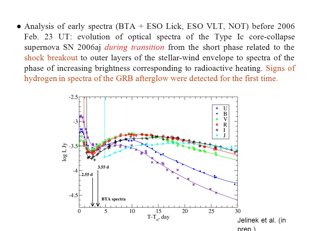 Analysis of early spectra (BTA + ESO Lick, ESO VLT, NOT) before 2006 Feb.