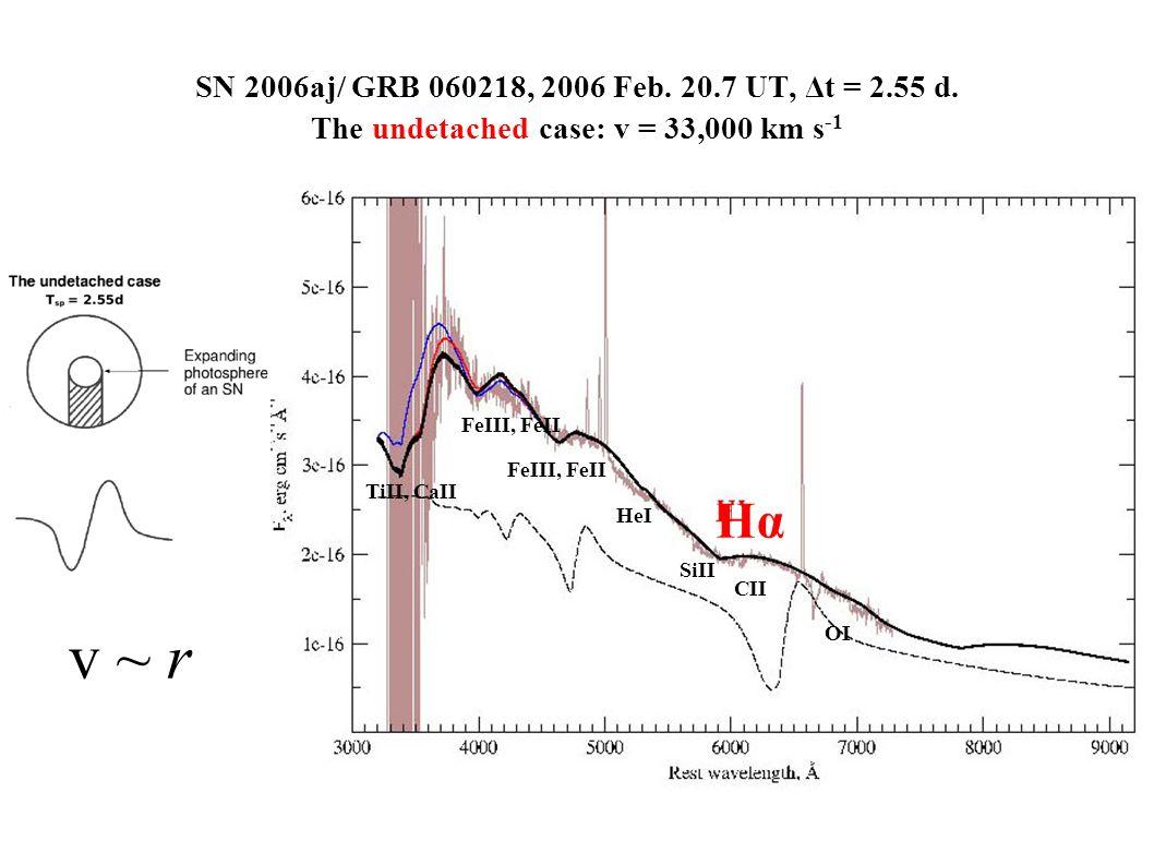 SN 2006aj/ GRB 060218, 2006 Feb. 20.7 UT, Δt = 2.55 d. The undetached case: v = 33,000 km s -1 TiII, CaII FeIII, FeII HeI SiII OI v ~ r CII HαHα