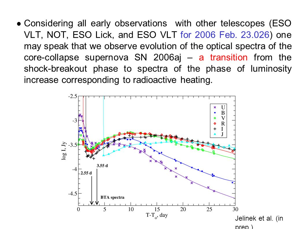 Considering all early observations with other telescopes (ESO VLT, NOT, ESO Lick, and ESO VLT for 2006 Feb.