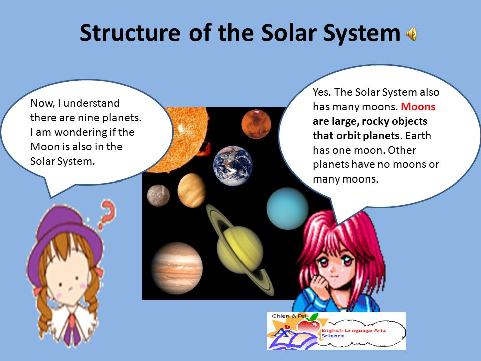 Structure of the Solar System Yes. The Solar System also has many moons. Moons are large, rocky objects that orbit planets. Earth has one moon. Other