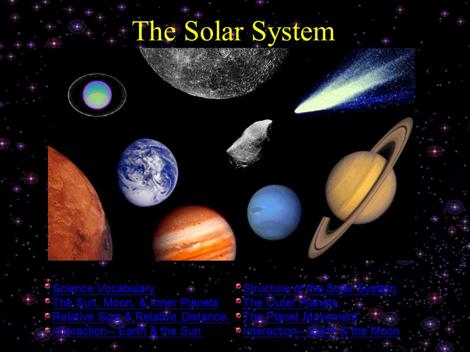 The Solar System Science VocabularyStructure of the Solar System The Sun, Moon, & Inner PlanetsThe Outer Planets Relative Size & Relative Distance The