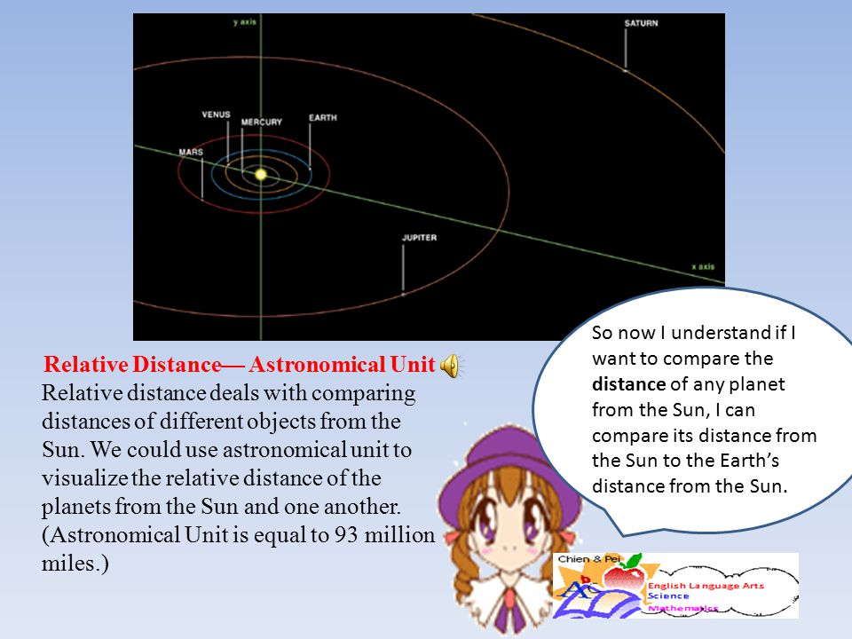 Relative Distance— Astronomical Unit Relative distance deals with comparing distances of different objects from the Sun. We could use astronomical uni