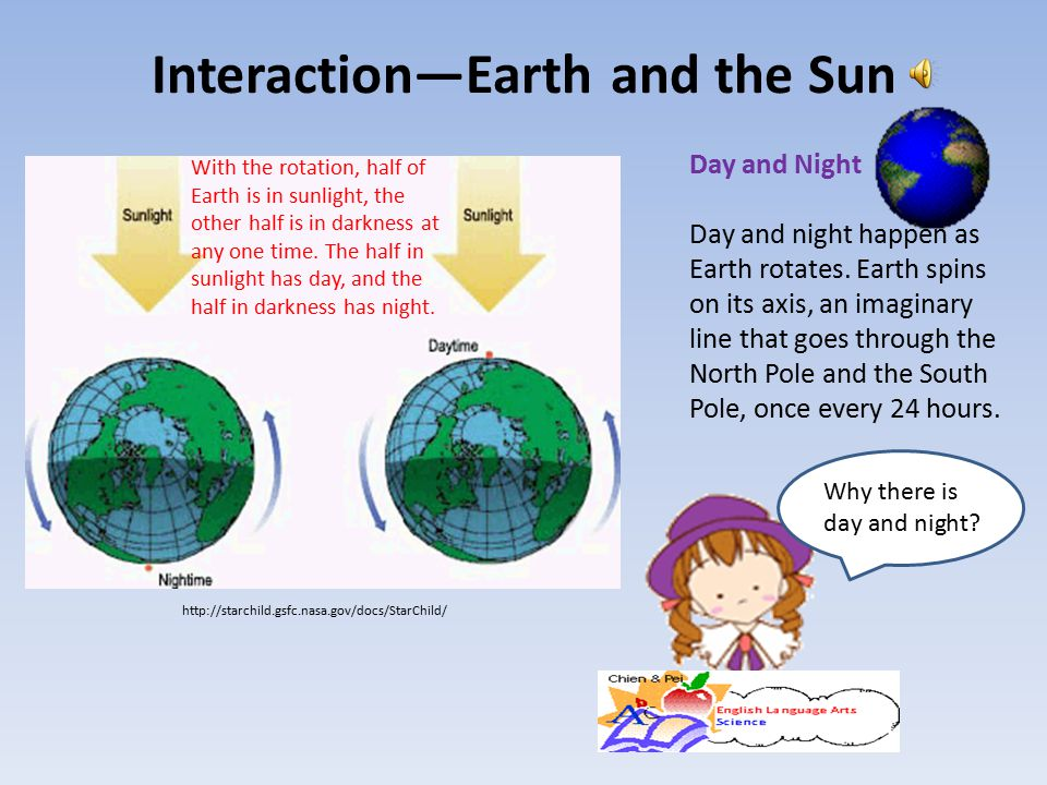 Day and Night Day and night happen as Earth rotates. Earth spins on its axis, an imaginary line that goes through the North Pole and the South Pole, o