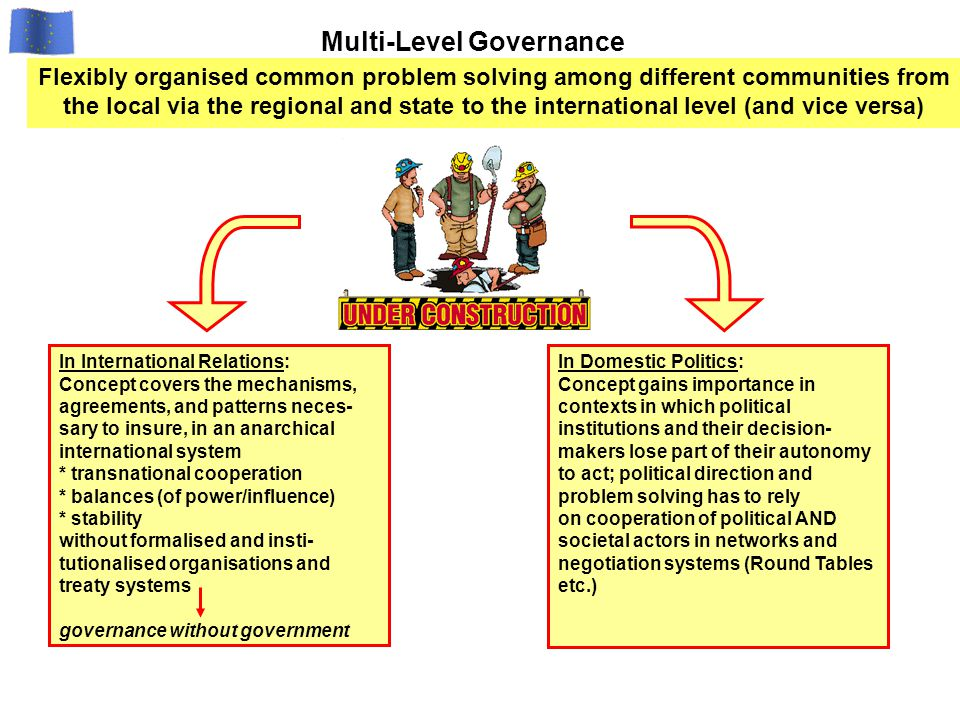 Multi-Level Governance Flexibly organised common problem solving among different communities from the local via the regional and state to the international level (and vice versa) In Domestic Politics: Concept gains importance in contexts in which political institutions and their decision- makers lose part of their autonomy to act; political direction and problem solving has to rely on cooperation of political AND societal actors in networks and negotiation systems (Round Tables etc.) In International Relations: Concept covers the mechanisms, agreements, and patterns neces- sary to insure, in an anarchical international system * transnational cooperation * balances (of power/influence) * stability without formalised and insti- tutionalised organisations and treaty systems governance without government