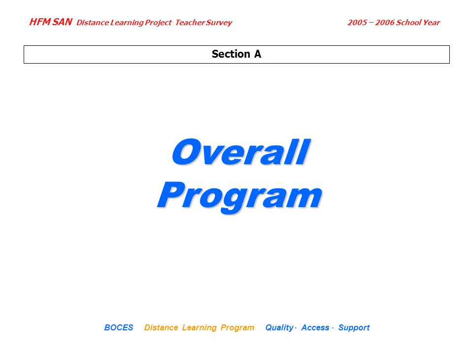 HFM SAN Distance Learning Project Teacher Survey 2005 – 2006 School Year... BOCES Distance Learning Program Quality Access Support Section A Overall P