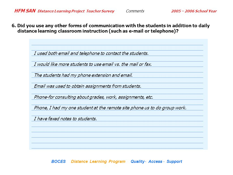 HFM SAN Distance Learning Project Teacher Survey 2005 – 2006 School Year... BOCES Distance Learning Program Quality Access Support ___________________