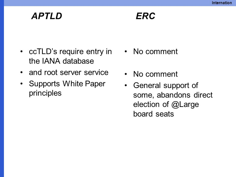Internation APTLD ERC ccTLD's require entry in the IANA database and root server service Supports White Paper principles No comment General support of some, abandons direct election of @Large board seats
