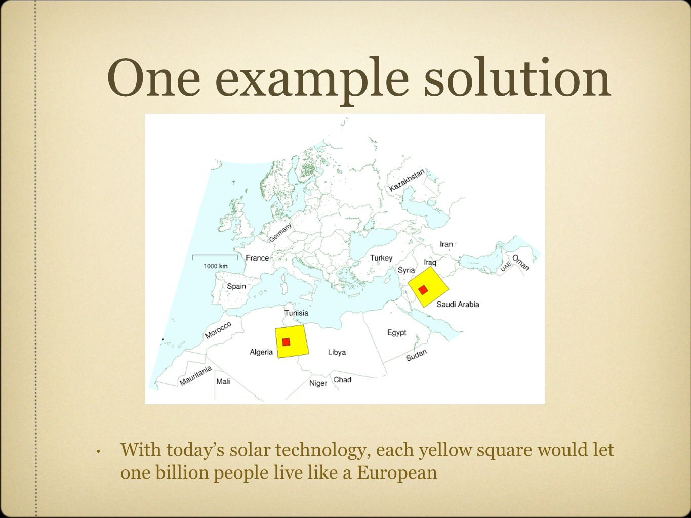 One example solution With today's solar technology, each yellow square would let one billion people live like a European