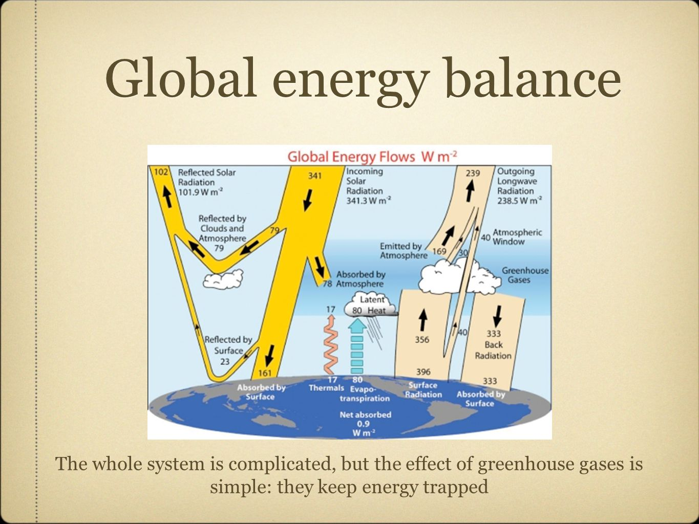 The basic problem Burning coal, oil, or gas inevitably produces greenhouse gas pollution That pollution inevitably causes the planet to warm