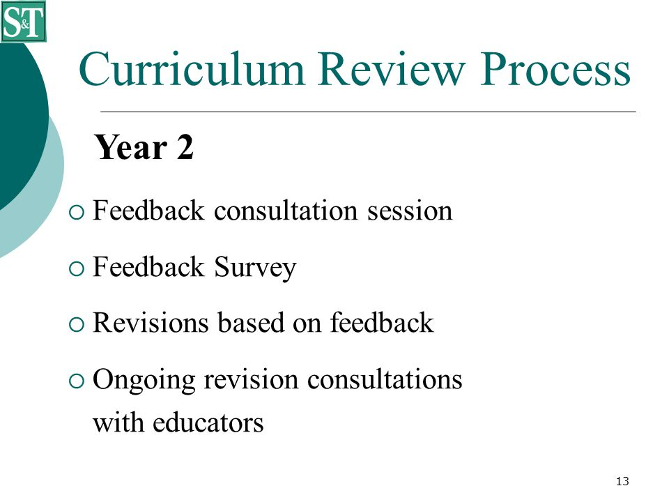 13 Curriculum Review Process  Feedback consultation session  Feedback Survey  Revisions based on feedback  Ongoing revision consultations with educators Year 2