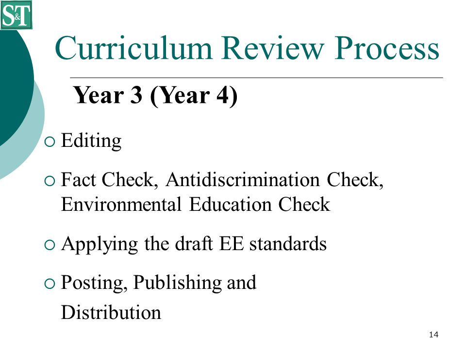 14 Curriculum Review Process  Editing  Fact Check, Antidiscrimination Check, Environmental Education Check  Applying the draft EE standards  Posting, Publishing and Distribution Year 3 (Year 4)