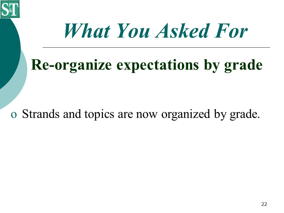 22 What You Asked For Re-organize expectations by grade  Strands and topics are now organized by grade.