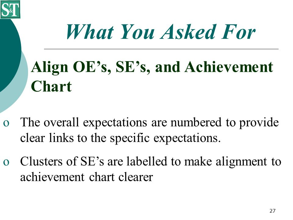 27 What You Asked For Align OE's, SE's, and Achievement Chart  The overall expectations are numbered to provide clear links to the specific expectations.