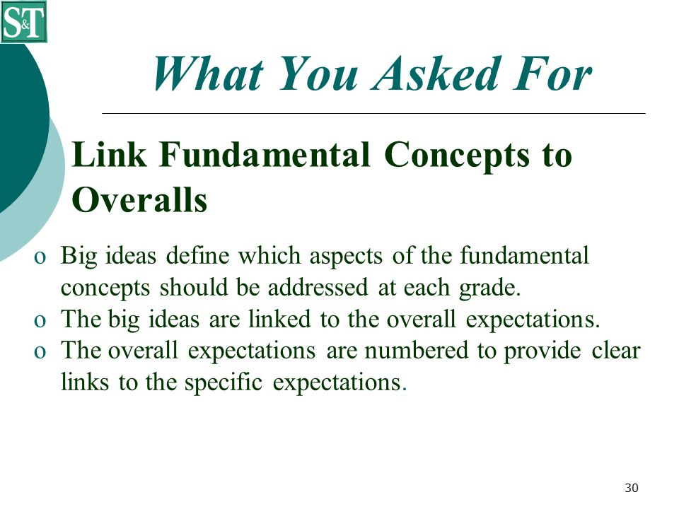 30 What You Asked For Link Fundamental Concepts to Overalls  Big ideas define which aspects of the fundamental concepts should be addressed at each grade.