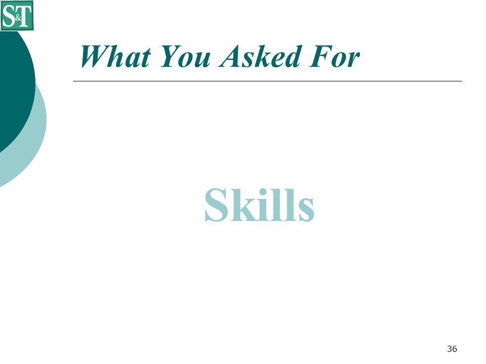 36 What You Asked For Skills
