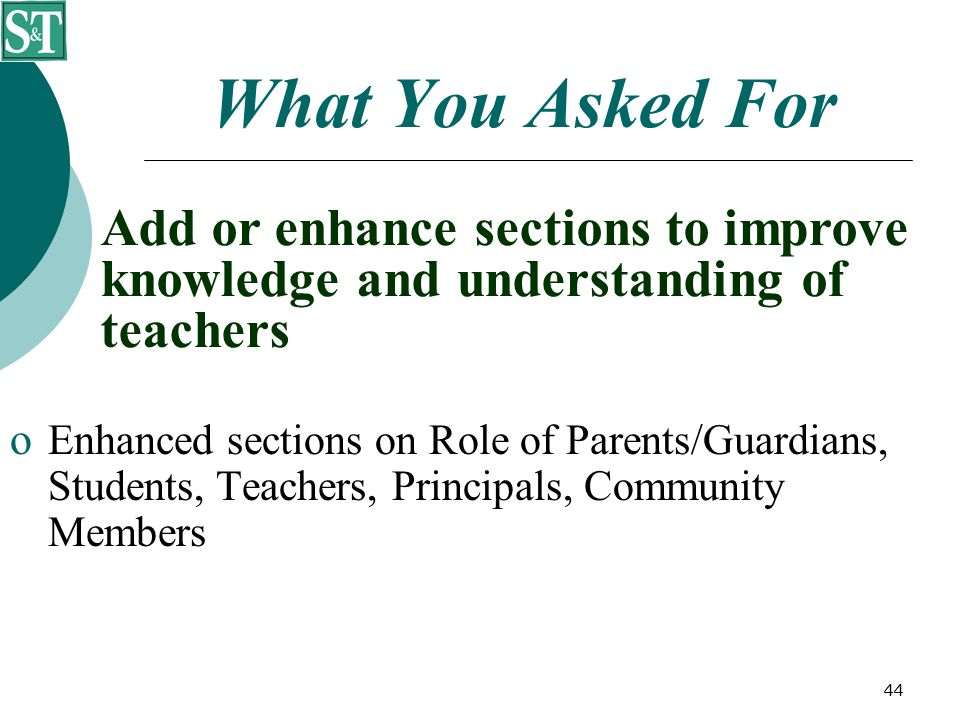 44 What You Asked For  Enhanced sections on Role of Parents/Guardians, Students, Teachers, Principals, Community Members Add or enhance sections to i