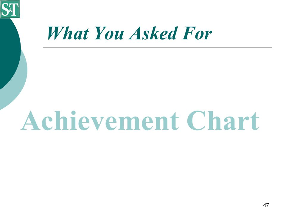 47 What You Asked For Achievement Chart