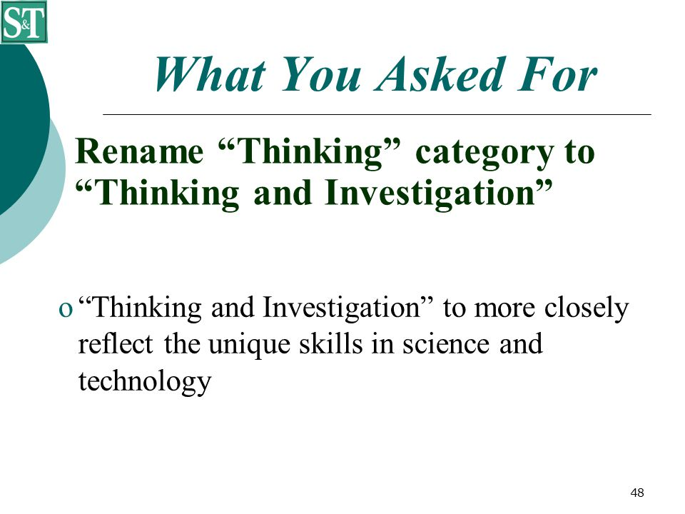 """48 What You Asked For Rename """"Thinking"""" category to """"Thinking and Investigation""""  """"Thinking and Investigation"""" to more closely reflect the unique ski"""