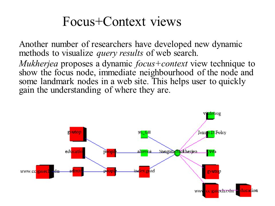 Focus+Context views Another number of researchers have developed new dynamic methods to visualize query results of web search.