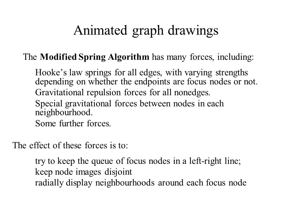Animated graph drawings The Modified Spring Algorithm has many forces, including: Hooke's law springs for all edges, with varying strengths depending on whether the endpoints are focus nodes or not.