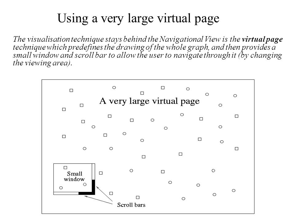 Using a very large virtual page The visualisation technique stays behind the Navigational View is the virtual page technique which predefines the drawing of the whole graph, and then provides a small window and scroll bar to allow the user to navigate through it (by changing the viewing area).