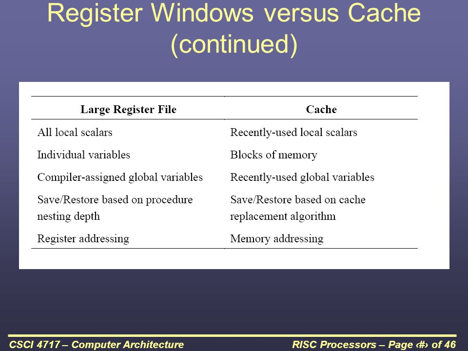 RISC Processors – Page 21 of 46CSCI 4717 – Computer Architecture Register Windows versus Cache (continued)