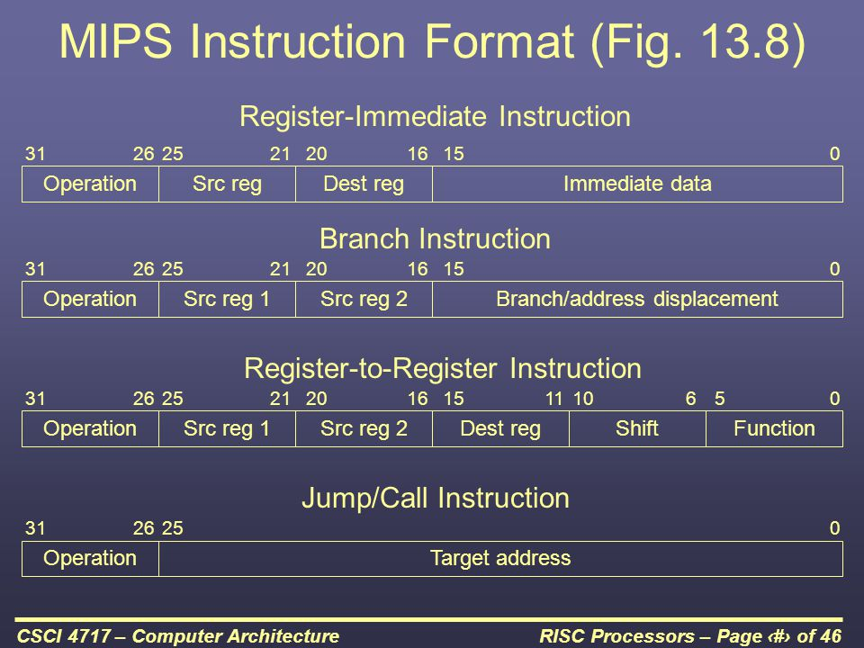 RISC Processors – Page 35 of 46CSCI 4717 – Computer Architecture MIPS Instruction Format (Fig.
