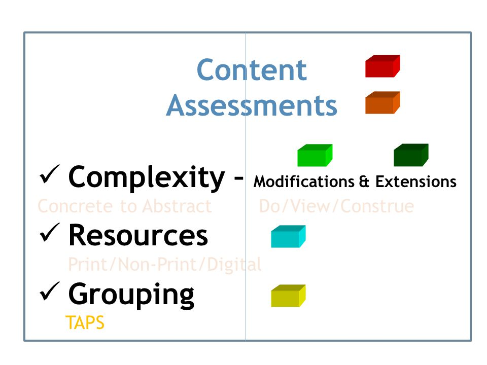 Content Assessments Complexity – Modifications & Extensions Concrete to Abstract Do/View/Construe Resources Print/Non-Print/Digital Grouping TAPS