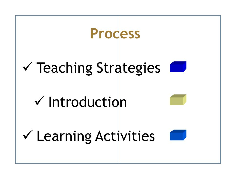 Teaching Strategies Introduction Learning Activities