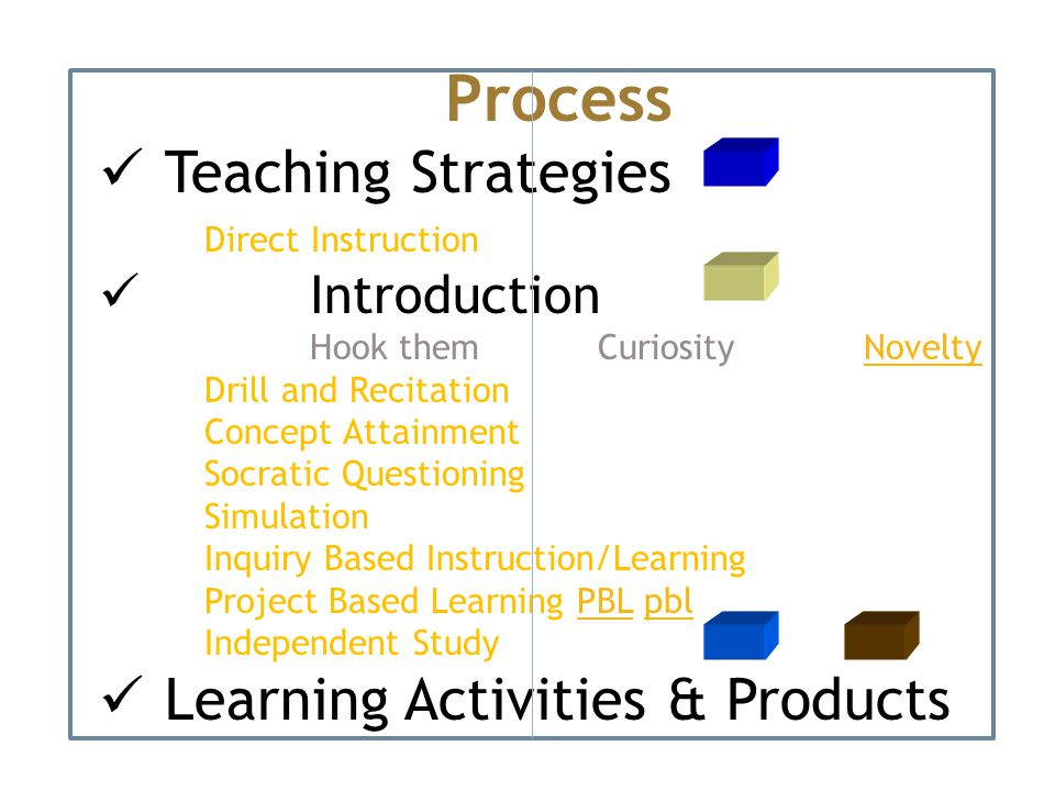 Process Teaching Strategies Direct Instruction Introduction Hook them Curiosity NoveltyNovelty Drill and Recitation Concept Attainment Socratic Questioning Simulation Inquiry Based Instruction/Learning Project Based Learning PBL pblPBLpbl Independent Study Learning Activities & Products