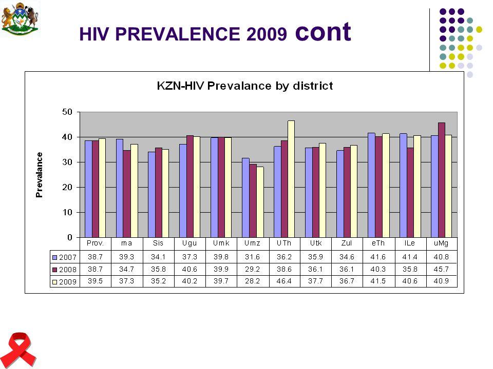 HIV PREVALENCE 2009 cont