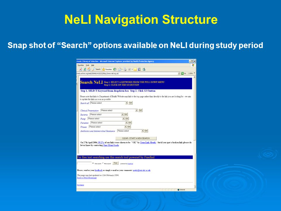 Snap shot of Search options available on NeLI during study period NeLI Navigation Structure