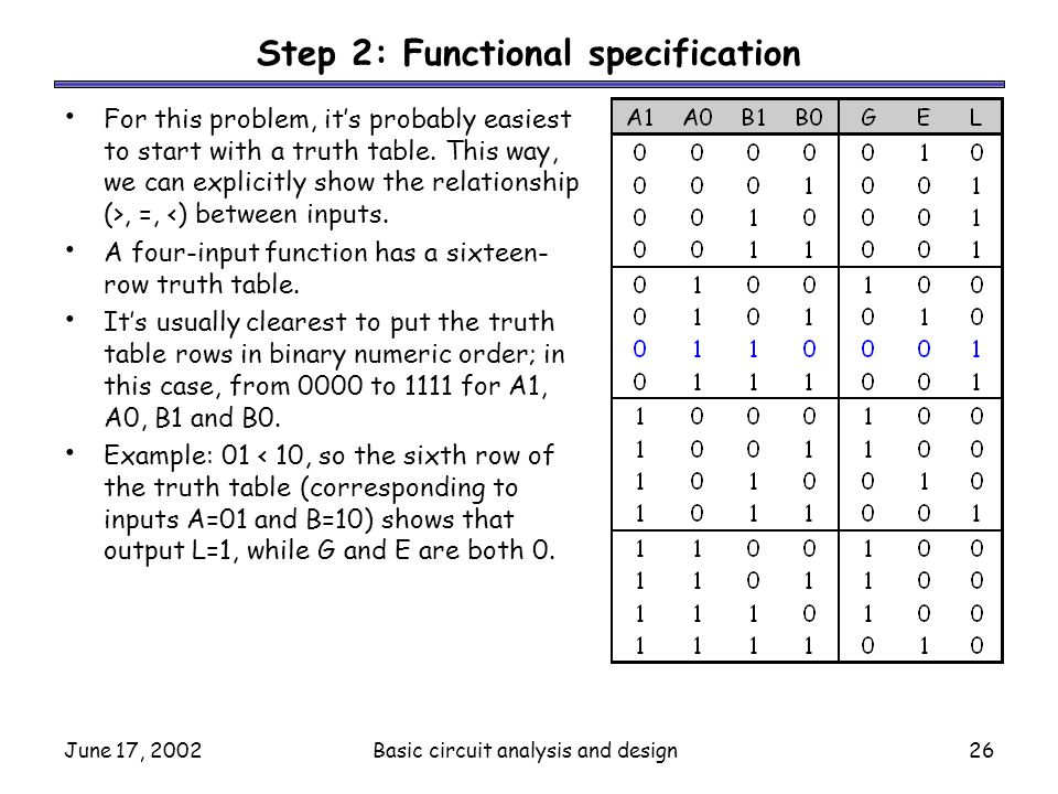 June 17, 2002Basic circuit analysis and design26 Step 2: Functional specification For this problem, it's probably easiest to start with a truth table.